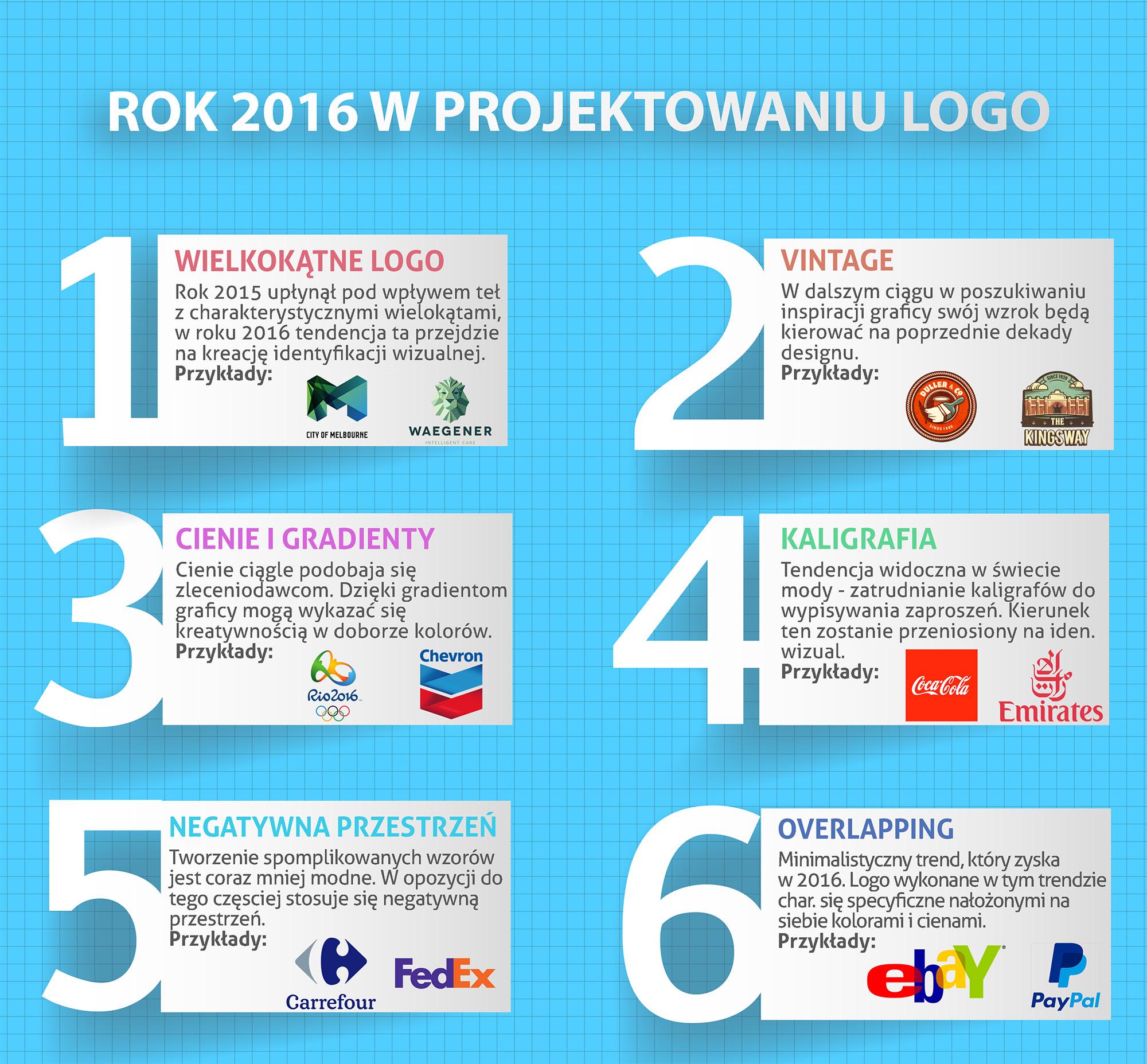 Rok 2016 w projektowaniu logo