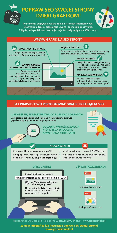 Jak poprawić SEO swojej strony dzięki grafikom